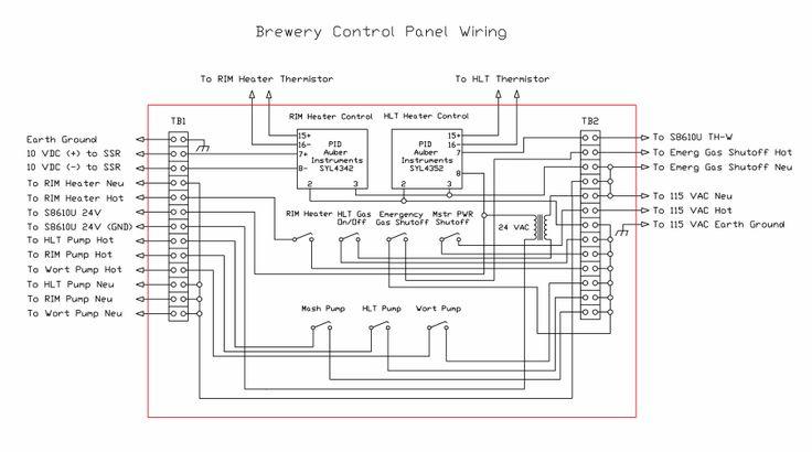 hvac control panel wiring diagram Download-Electrical Control Panel Wiring Diagram 7-r