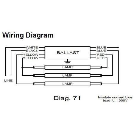 icn 4p32 n wiring diagram Download-philips advance philips advance 112 watts 4 lamps electronic rh zoro Rel 4P32 SC Replacement 5-o