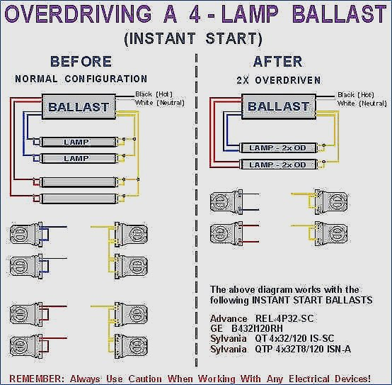 icn 4p32 n wiring diagram Download-Sunvision Tanning Bed Inspirational Icn 2s110 Sc Wiring Diagram Diagrams Instructions Icn 2s110 Sc Wiring 10-s