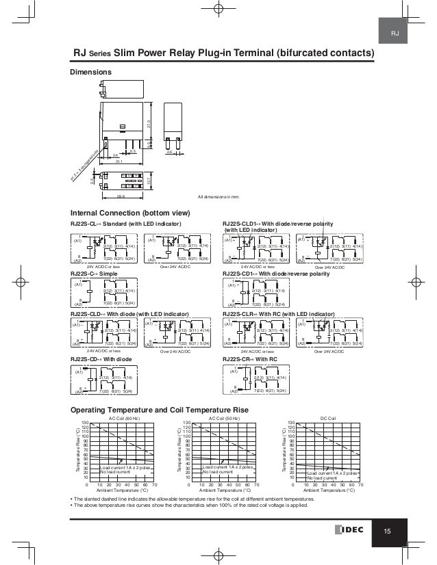 Tremendous Idec Relay Wiring Diagram Wiring Diagram Wiring Cloud Oideiuggs Outletorg