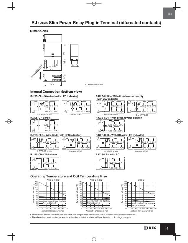idec plc wiring schematic wire center u2022 rh 144 202 34 195