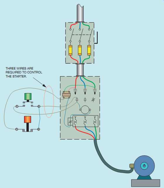 Iec Motor Starter Wiring Diagram Download | Wiring Diagram Sample
