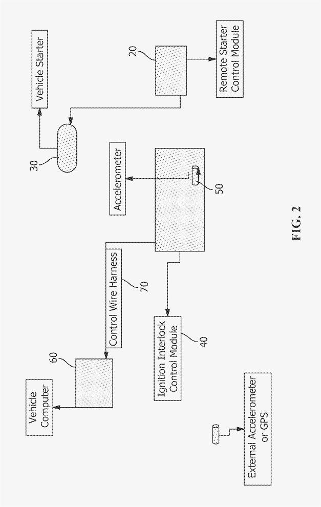 Ignition Interlock Wiring Diagram Collection