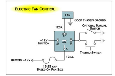 ignition relay wiring diagram Download-fancontrol copy 9-p