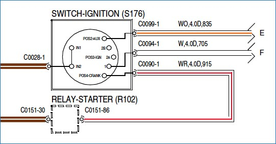 ignition relay wiring diagram Download-Installing A Ignition Switch Relay Wiring Subaru Awesome 4 Wire Ignition Switch Diagram & 4 2-l