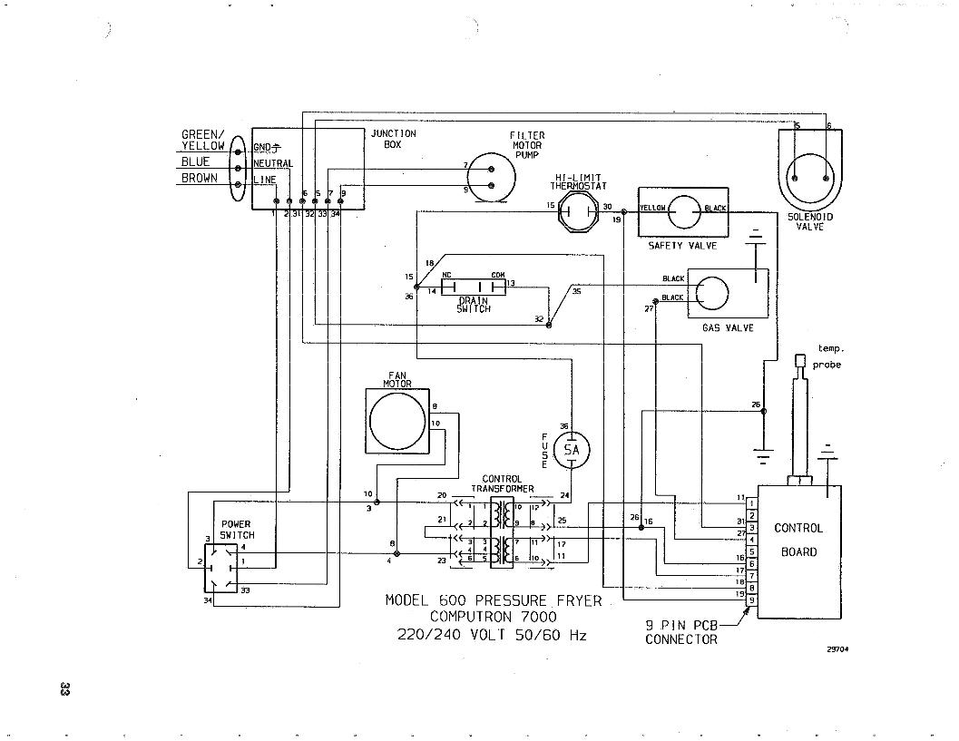 imperial deep fryer wiring diagram Download-imperial deep fryer wiring diagram Lovely Pitco Deep Fryer Troubleshooting Image collections Free 3-d