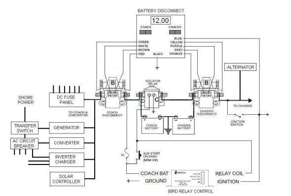 Intellitec Battery Disconnect Relay Wiring Diagram Collection
