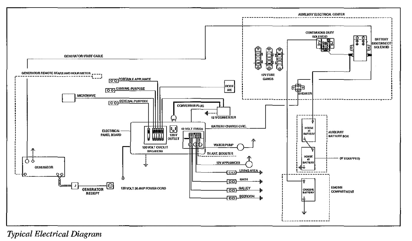 30 amp disconnect breaker box wiring diagram