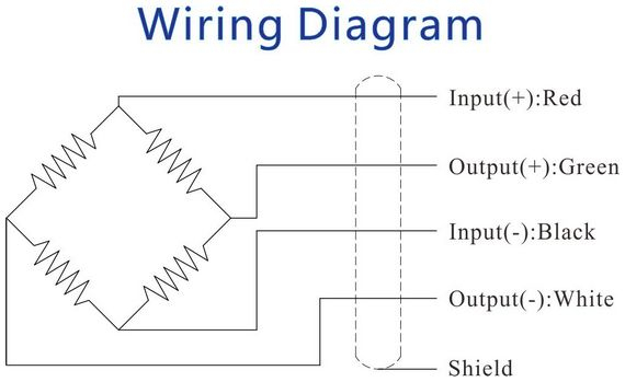 interface load cell wiring diagram collection wiring diagram sample rh faceitsalon com Load Cell Schematic Diagram load cell wiring color code