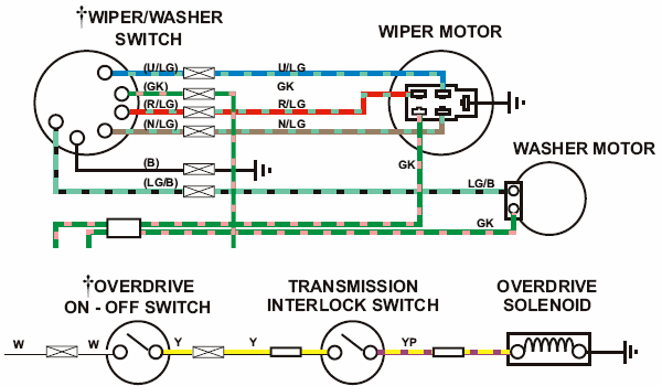 interlock wiring diagram gallery wiring diagram sample interlock wiring diagram engine wiring mgb wiper washer od wiring diagram lucas ignition switch
