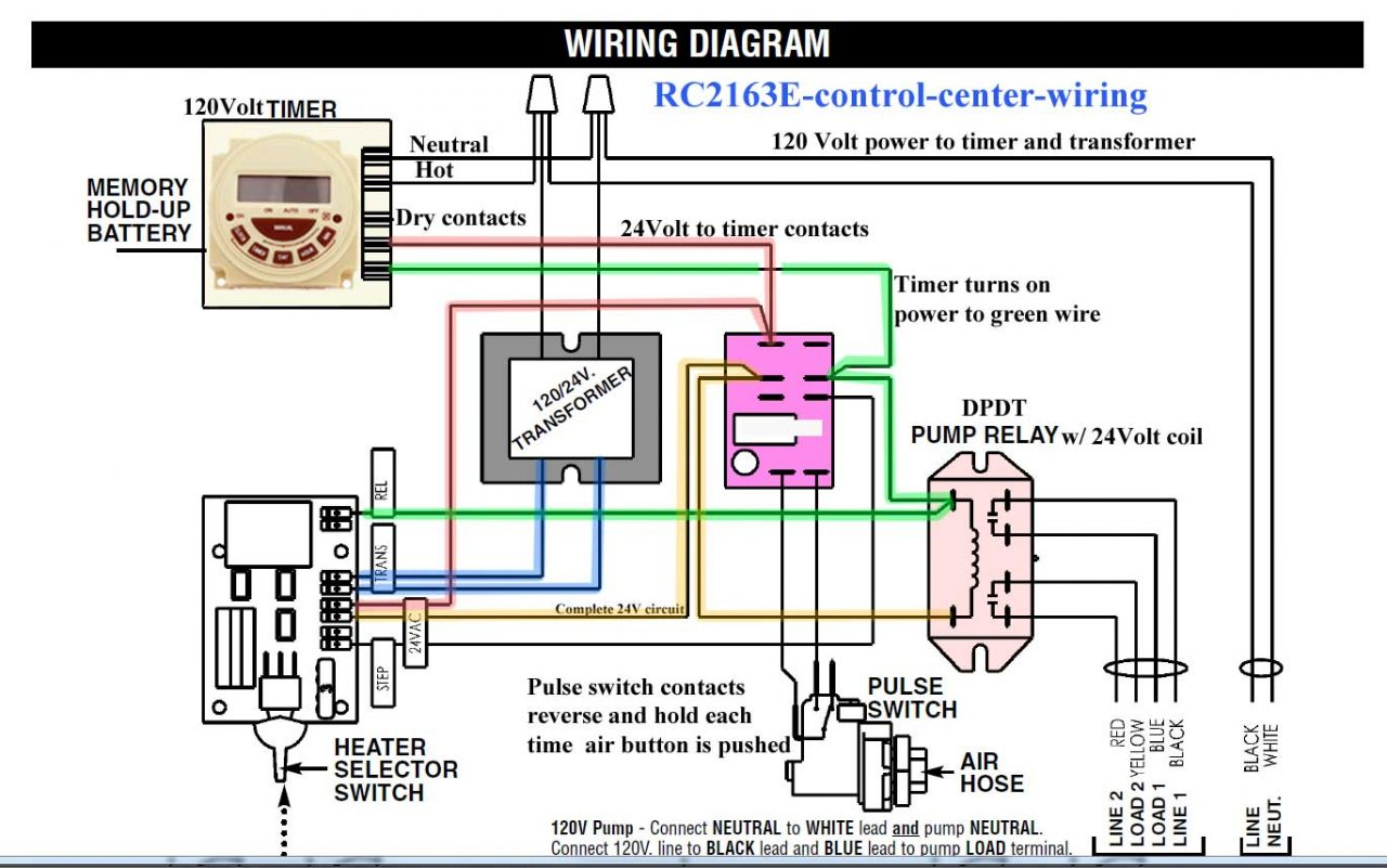 Wiring A Time Clock And Contactor Wire Center Road Bike Http Enwikipediaorg Wiki Listofbicycleparts Diagram Smart Diagrams U2022 Rh Krakencraft Co