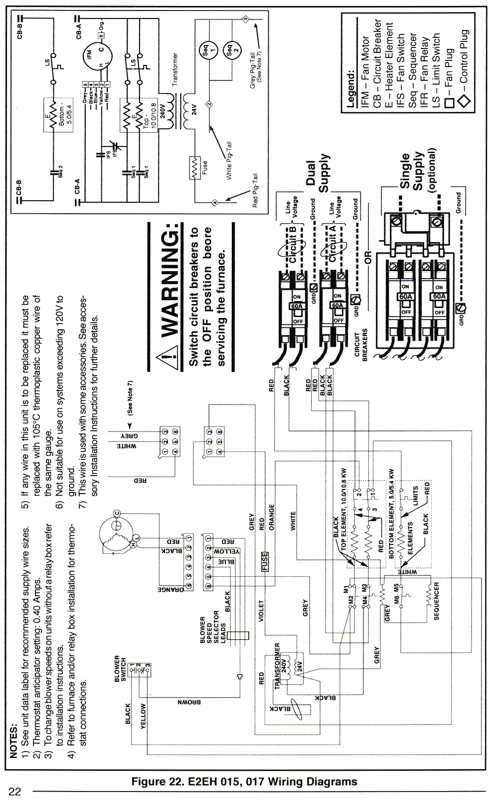 Fedders Furnace Wiring Diagram | Wiring Diagram on