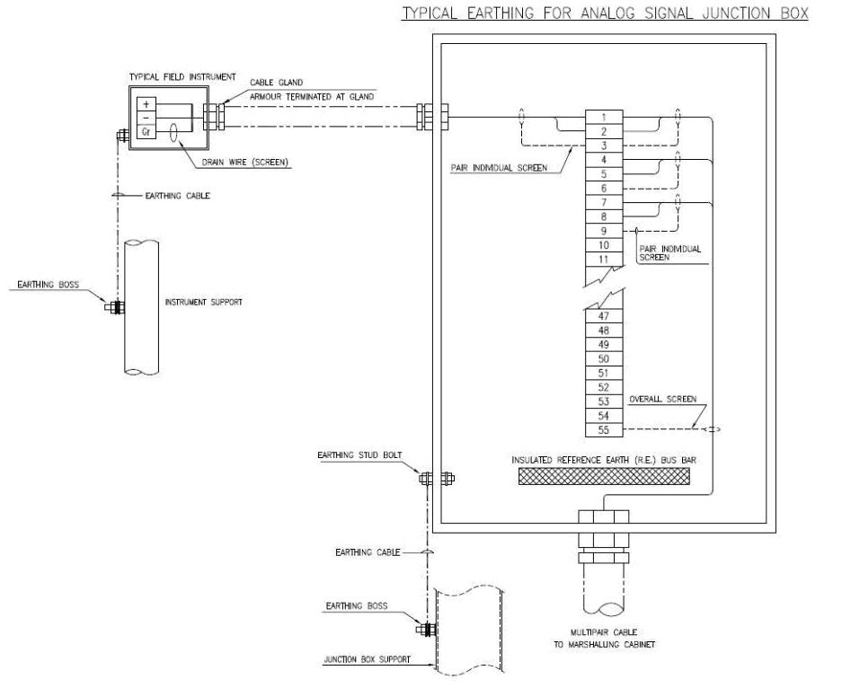 "intrinsically safe barrier wiring diagram Collection-electrical earth loop to structure steel by a 70 mmsq cable In general used the earth bus bar is made from copper and has 1 ½"" width and ¼"" height 13-d"