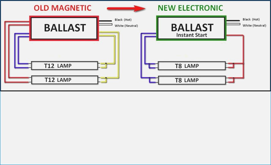 iota i 24 emergency ballast wiring diagram Collection-Stunning Instant Start Ballast Wiring Diagram Inspiration 8-h