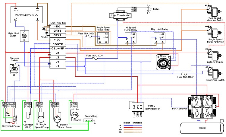 Spa Pump Wiring Diagram 220v Diy Enthusiasts Wiring Diagrams