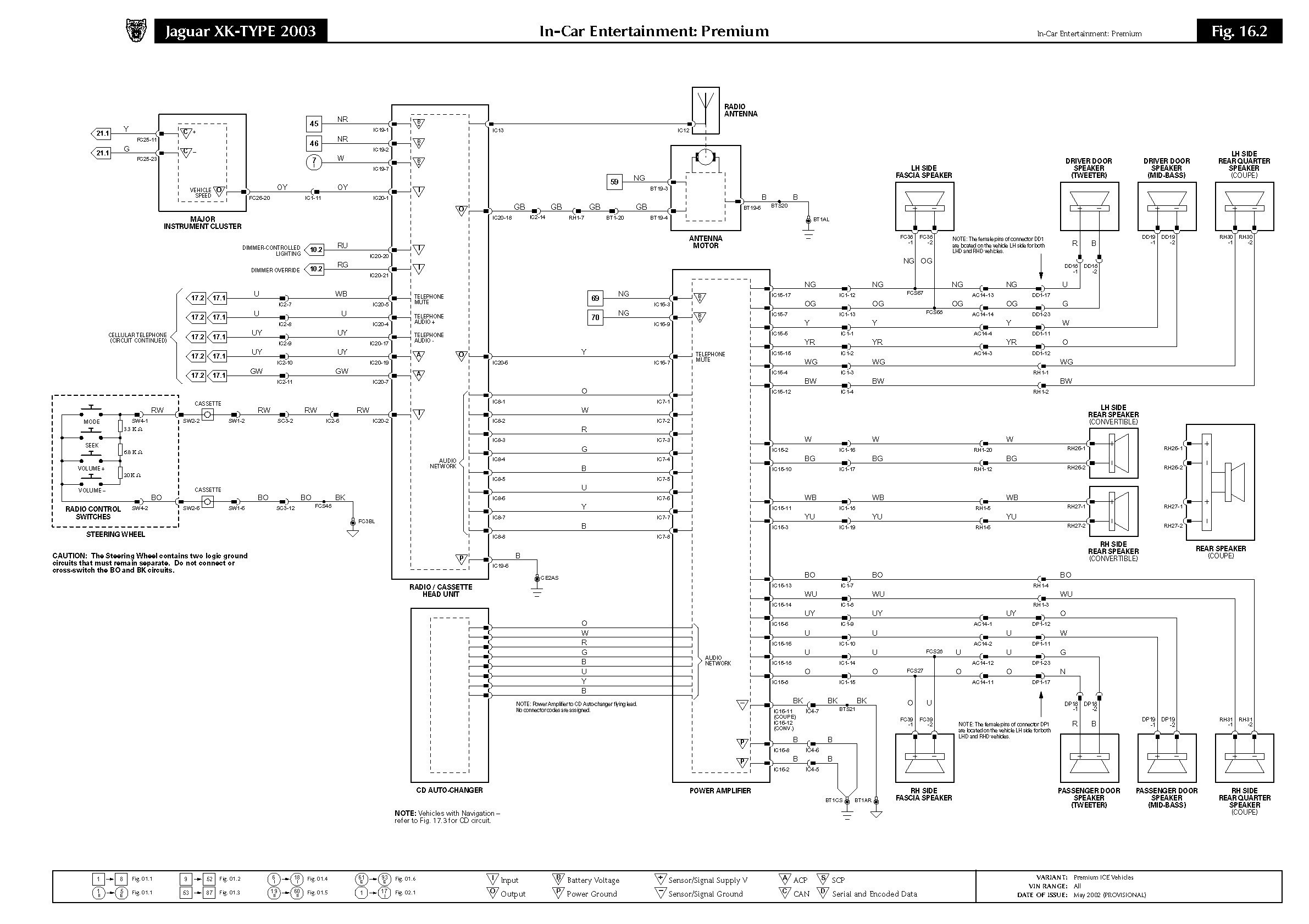 Jaguar Radio Wiring Diagram - Jaguar S Type tow Bar Wiring Diagram Valid Jaguar Stereo Wiring Wiring Diagram 18r