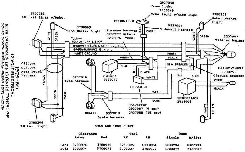 Wiring Diagram For Vintage Camper - Find Wiring Diagram •