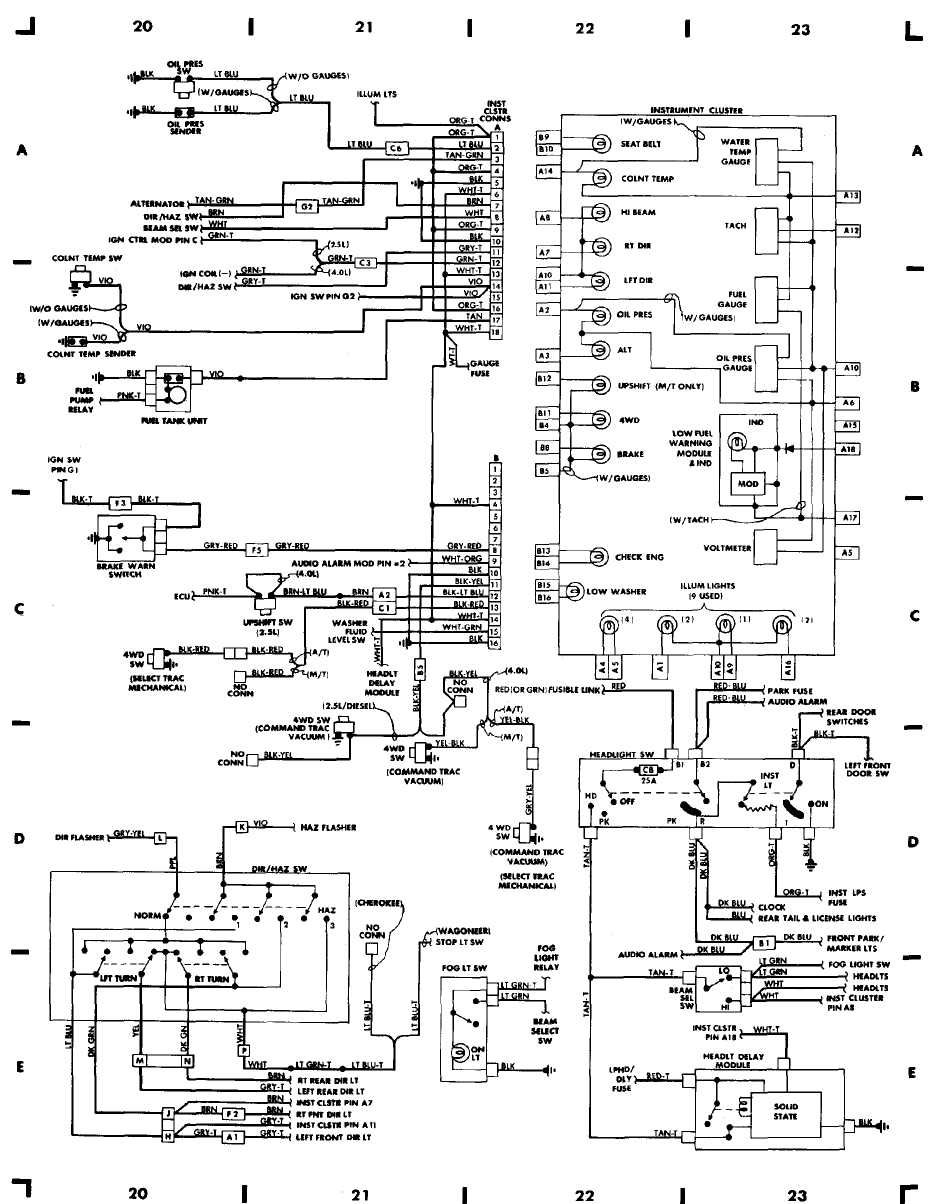 jeep grand cherokee wiring diagram Download-1996 Jeep Grand Cherokee Laredo Wiring Diagram 17-f