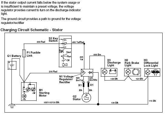 wiring diagram for john deere gator electrical systems diagrams rh collegecopilot co john deere gator 825i wiring diagram peg perego john deere gator wiring diagram