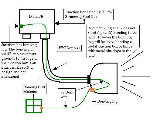 junction box wiring diagram Download-Electrical Junction Box Wiring Diagram Beautiful Wire Size for 300watt Trans 3 Way 100ft Electrical Diy 5-n