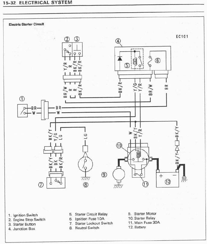 Kawasaki Mule 550 Wiring Diagram Download