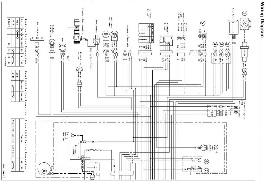 Kawasaki Mule 550 Wiring Diagram Download | Wiring Diagram ... on