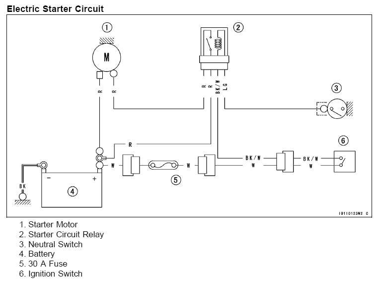 kawasaki ignition switch diagram wiring diagram services u2022 rh otodiagramwiring today