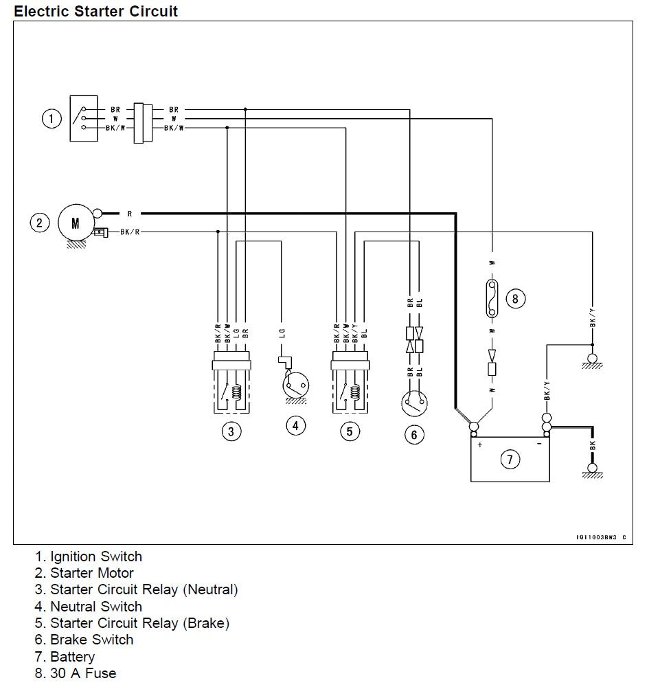 ... kawasaki mule ignition wiring wiring diagrams u2022 rh autonomia co Kawasaki  Mule 3010 Electrical Schematic Kawasaki