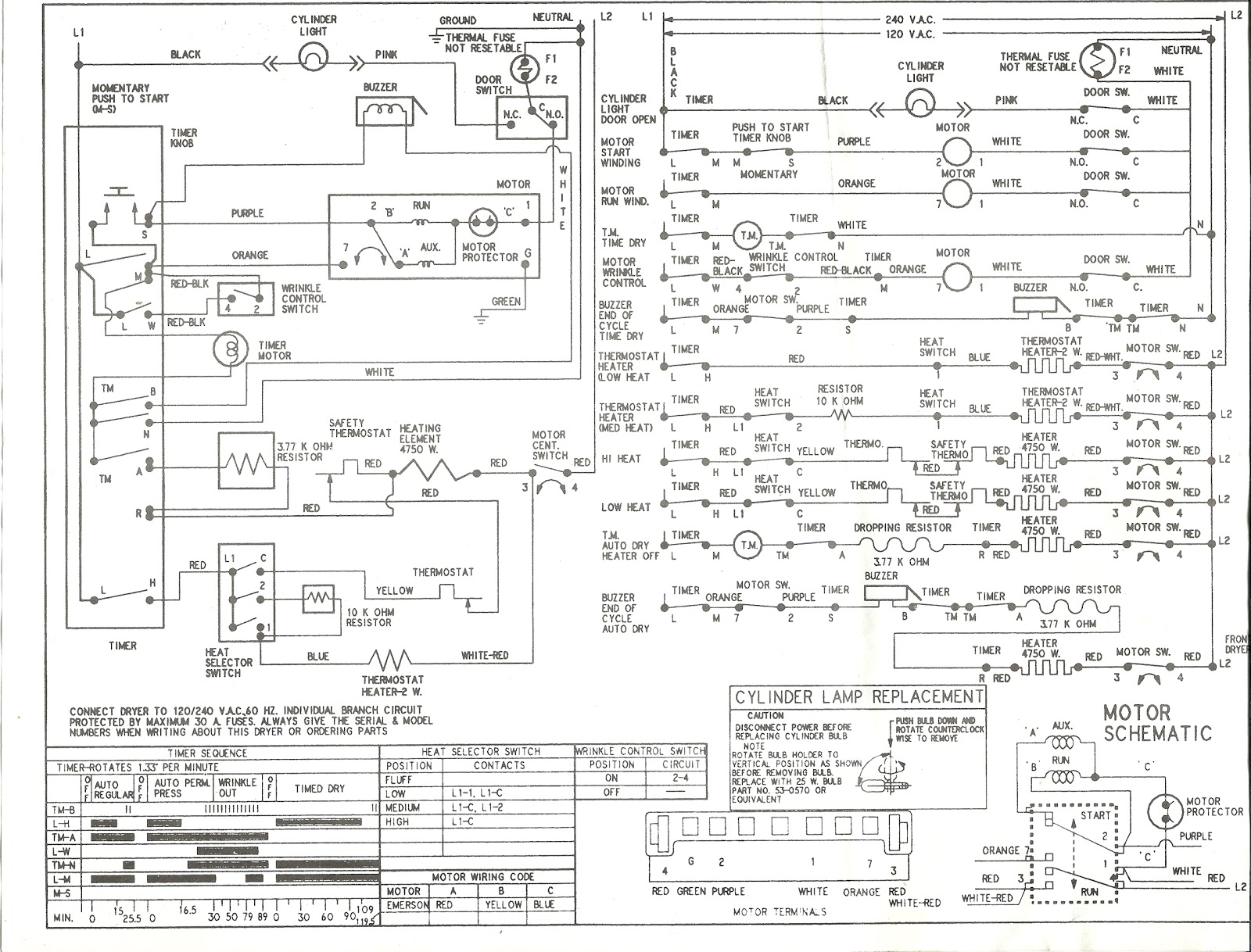 Dryer Wire Diagram Data Schema 4 Schematic Wiring Electric Kenmore Power Cord Collection Rh Faceitsalon Com Samsung