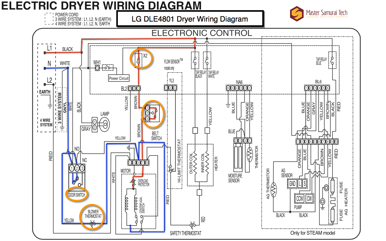 kenmore dryer power cord wiring diagram Collection-LG DLE4801 Dryer Wiring  Diagram The Appliantology Gallery. DOWNLOAD. Wiring Diagram ...