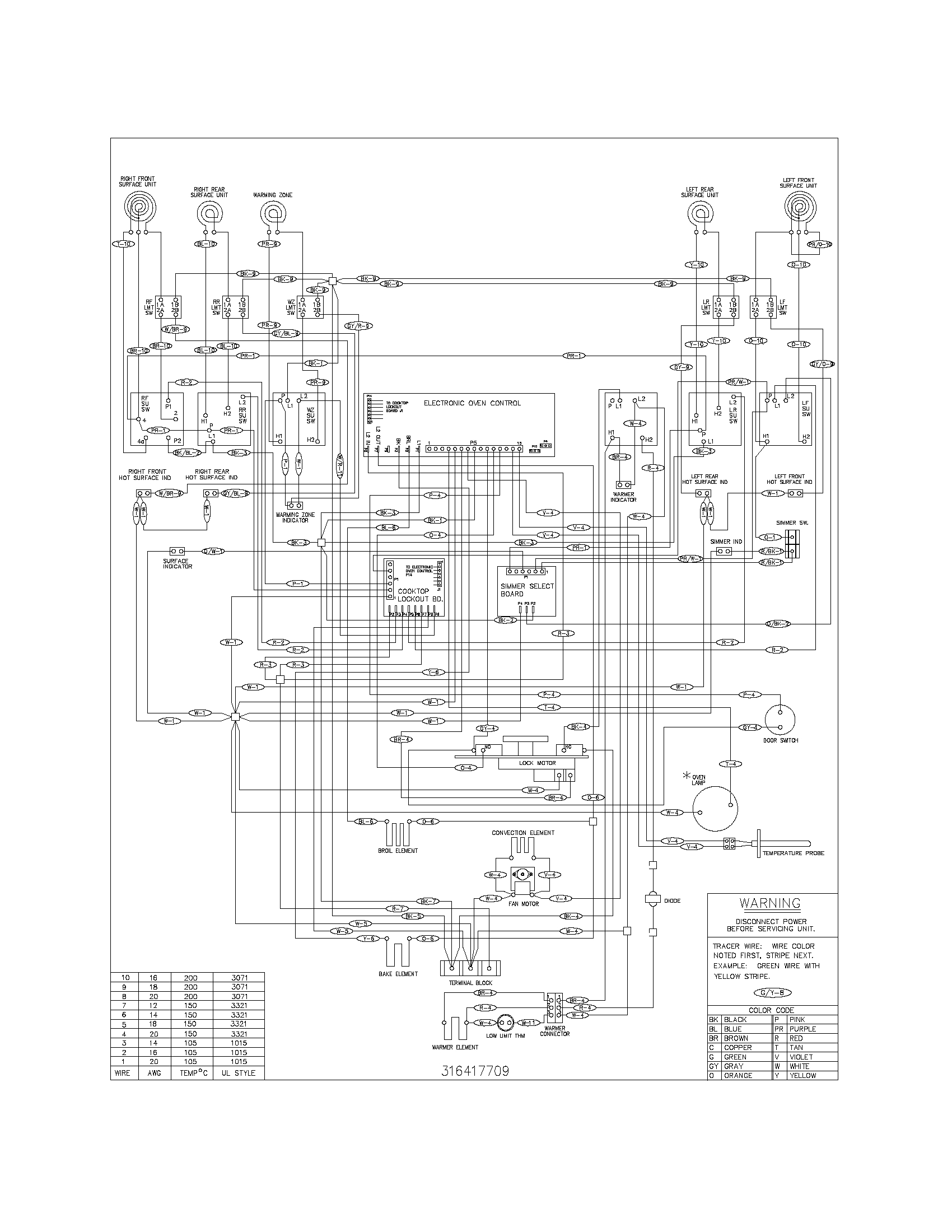 Dryer Wiring Diagram On Wiring Diagram For Kenmore Dryer Hookup