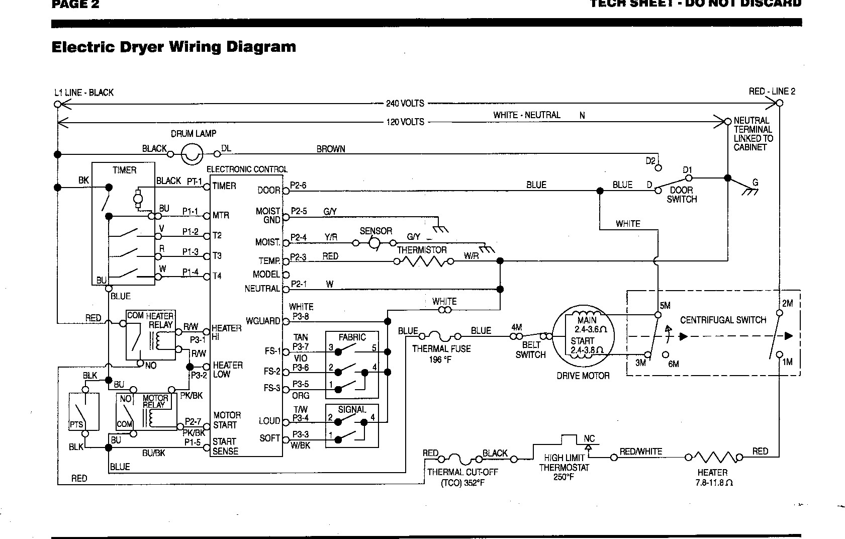 kenmore dryer wiring diagram Download-Clothes Dryer Wiring Diagram Inside Gansoukin Me And Electric Kenmore 1 12-c