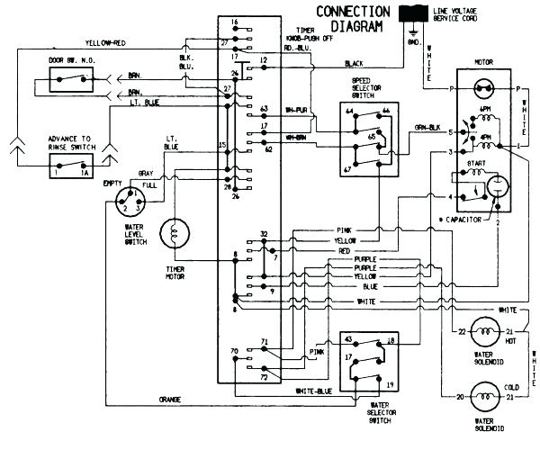 kenmore washer wiring diagram sample