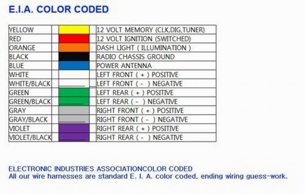 kenwood wiring diagram colors Collection-Installing Car Stereo Wires Awesome Car Wiring Harness Gallery Kenwood Car Stereo Kdc 252u Wiring 8-n