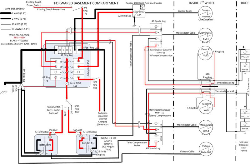 Keystone Rv Wiring Diagram Sample | Wiring Diagram Sample on pv diagram software, pv one line diagram, pv schematic diagram, pv equipment diagram, pv grounding diagram, pv phase diagram, pv panels diagram,