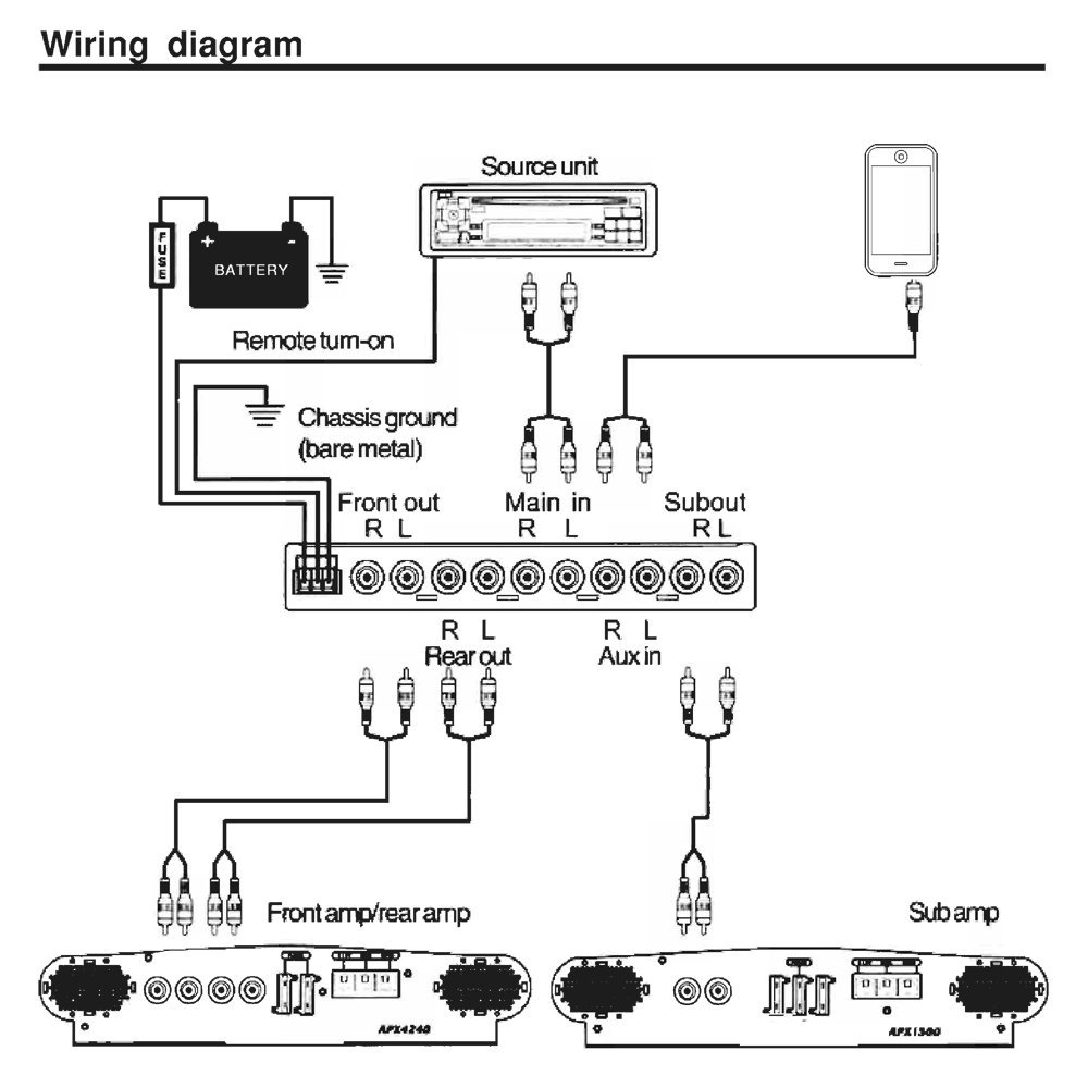 Audio Cable Wiring Guide Free Download Wiring Diagrams Pictures