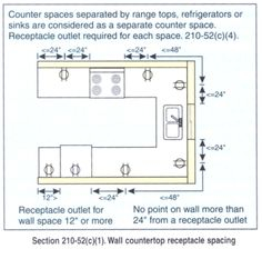 kitchen wiring diagram download-basic electrical codes google search 19-d   download  wiring diagram