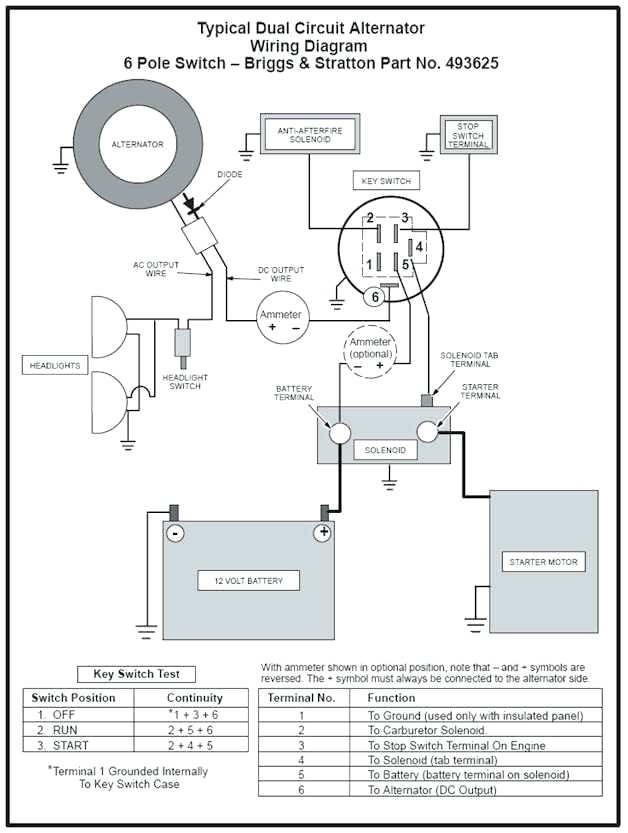 kohler cv16s wiring diagram Download-Related Post 17-b