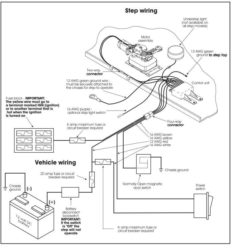 Kwikee Electric Step Wiring Diagram Download | Wiring