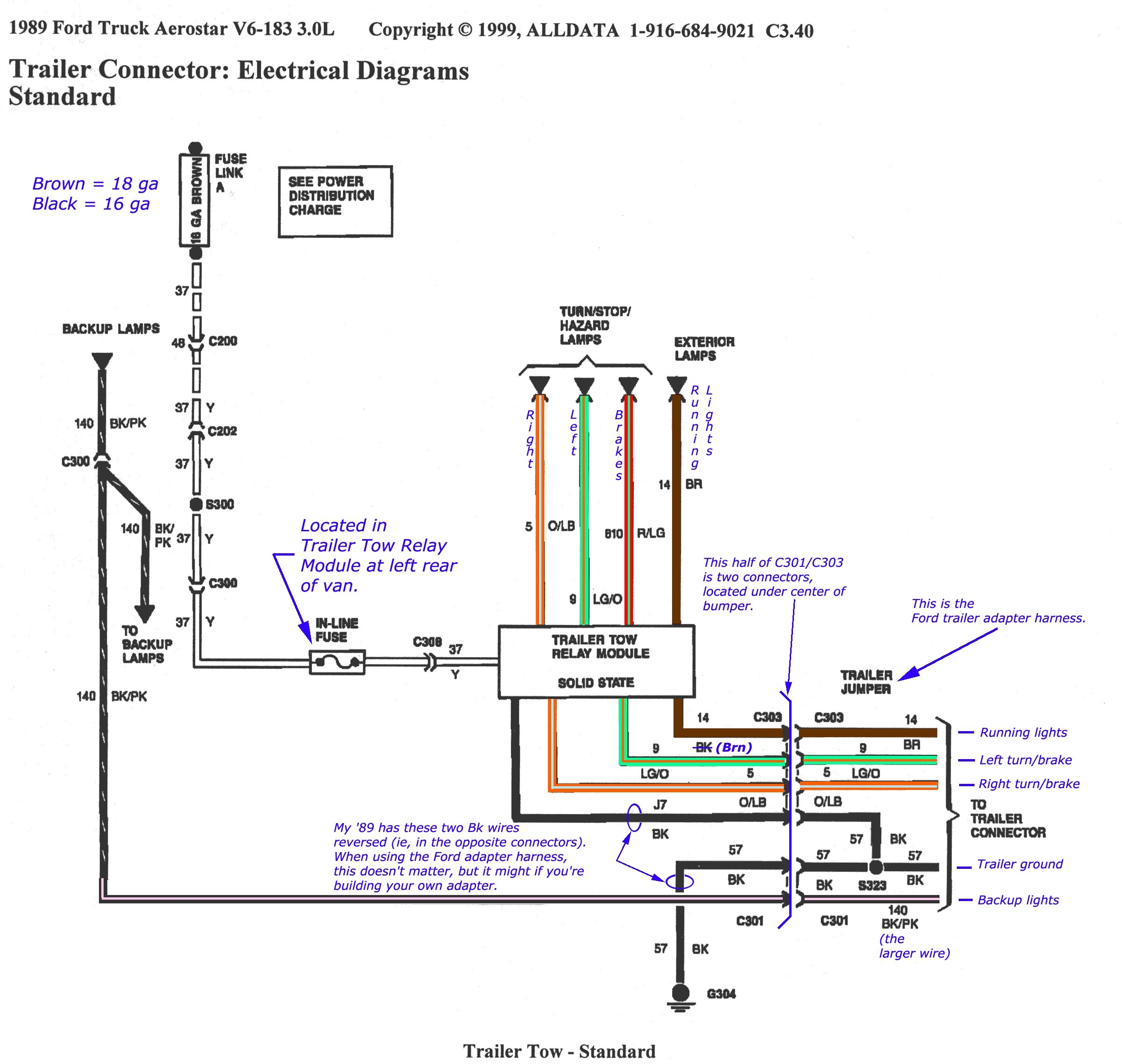 L14 20p Wiring Diagram Gallery Sample 5 30p Ac Plug