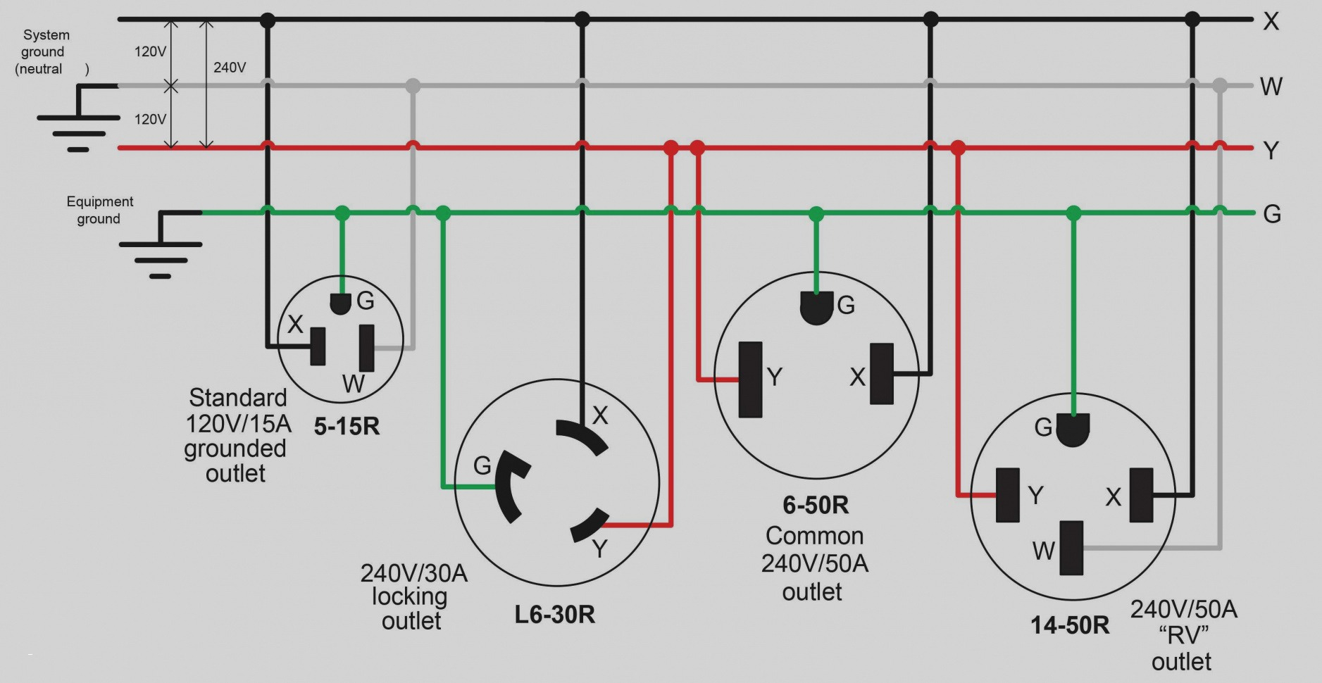 L14 30r Wiring Diagram Gallery | Wiring Diagram Sample