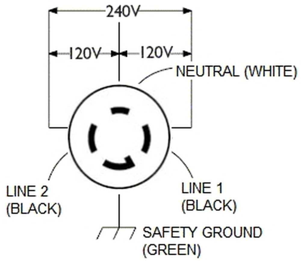 l14 30r wiring diagram Collection-Nema L14 30 Wiring Diagram Best 30 Amp  Generator Plug. DOWNLOAD. Wiring Diagram Images Detail: Name: l14 30r ...