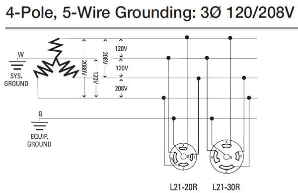 Ditra Heat Wiring Diagram Sample