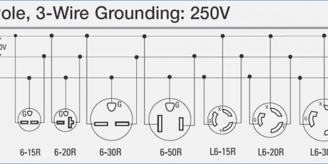 L6 30r wiring diagram gallery wiring diagram sample l6 30r wiring diagram download nema plug wiring wire center u2022 rh ayseesra co 14 download wiring diagram asfbconference2016 Choice Image