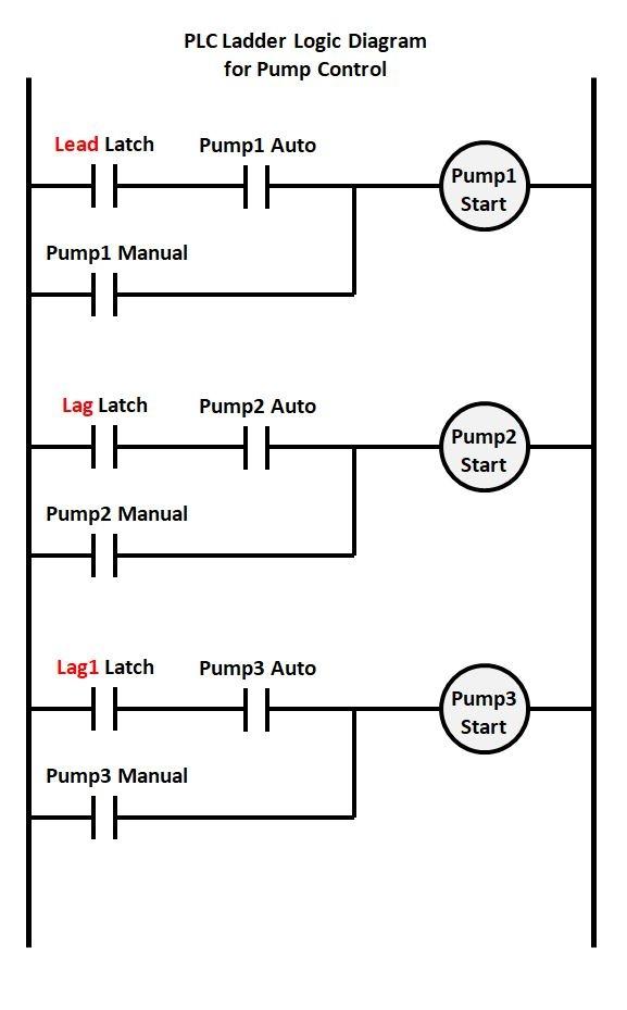 lead lag wiring diagram lead lag pump control wiring diagram download | wiring ... honda lead 110 wiring diagram