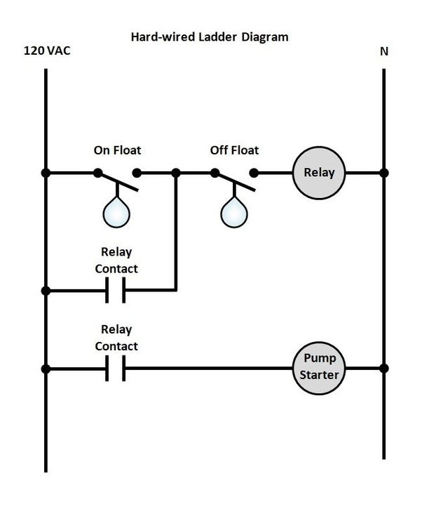 "lead lag pump control wiring diagram Collection-Then as the level continues to increase the "" Float"" is activated which pletes the circuit 13-k"