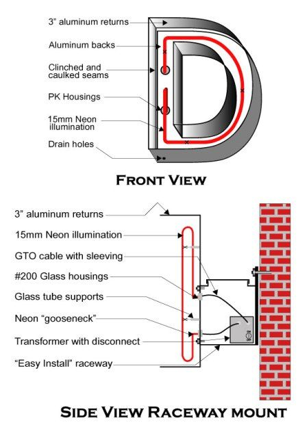 Led Channel Letter Wiring Diagram Collection Wiring