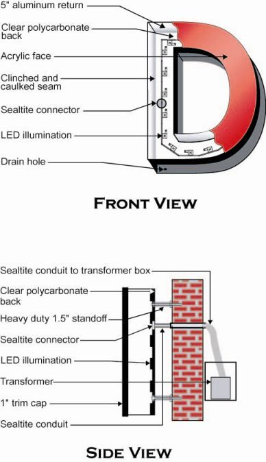Door Bell Wiring Diagram Sample Wiring Diagram Sample