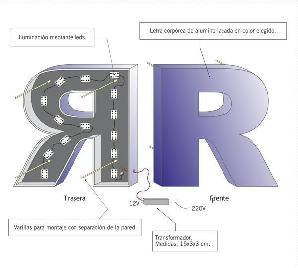 led channel letter wiring diagram Collection-Letras corp³reas aluminio iluminaci³n indirecta Letra corp³rea Rotulowcost 17-q
