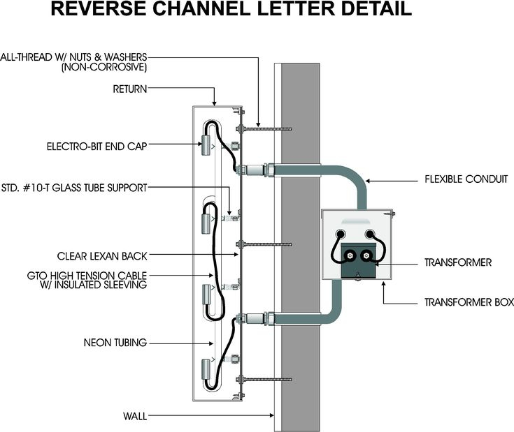 led channel letter wiring diagram Collection-letter lit from behind in timber Google Search 8-f